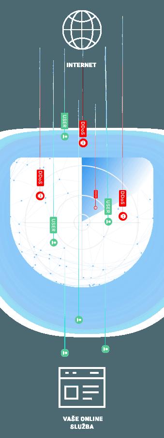 radar_mobile