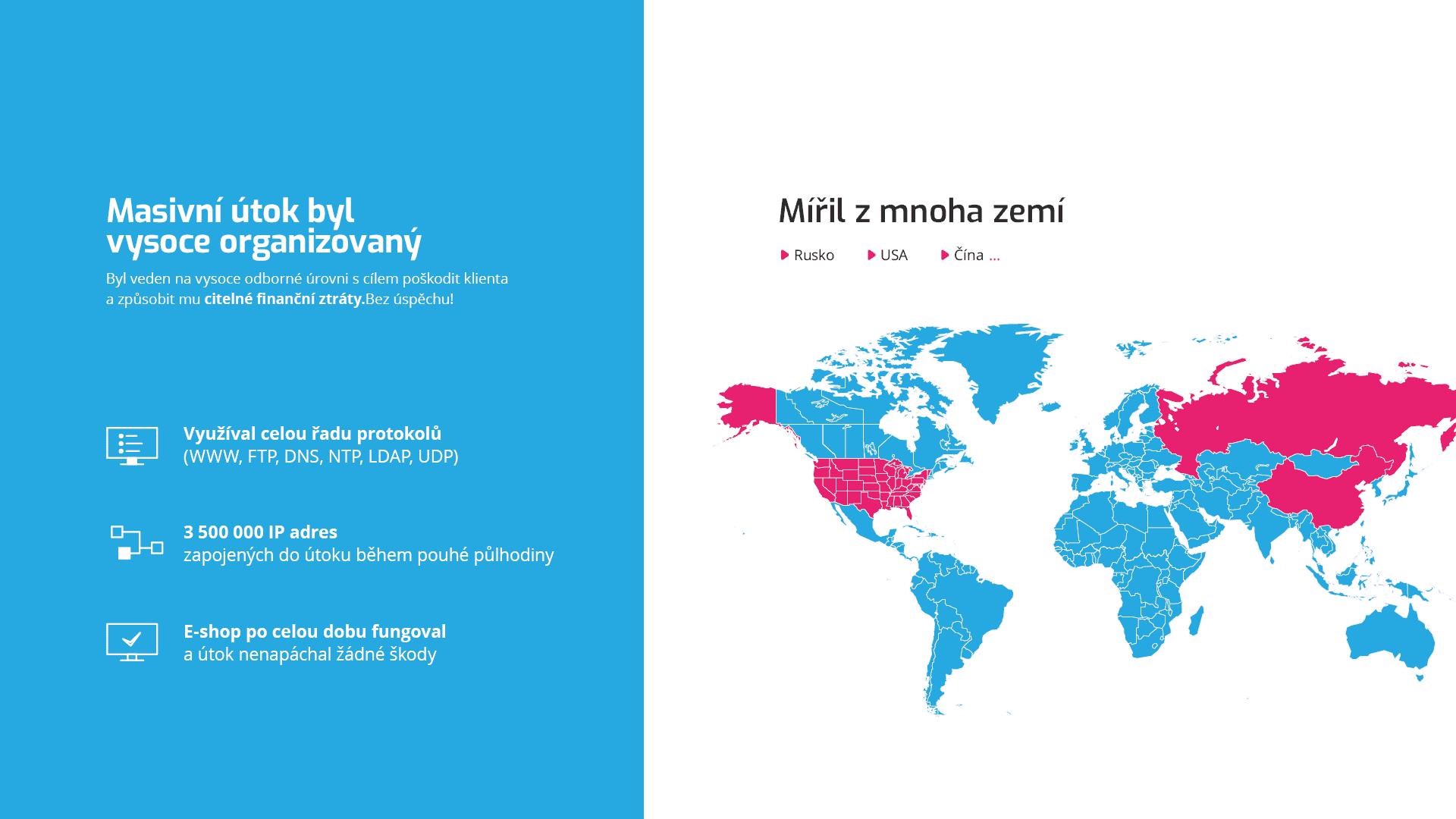 Z jakých zemí míří DDoS útoky